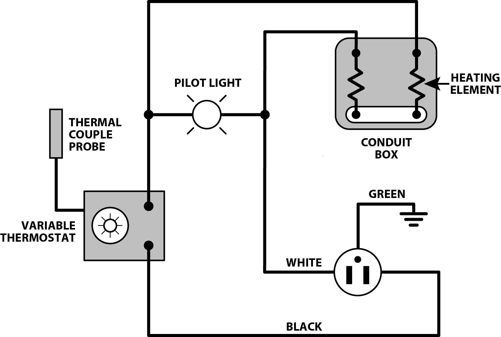 240v plug wiring diagram with Type 300 Bench Rod Ovens on Simple And Safe Solution To Control A Power Plug With Arduino Or Pc as well Patent Us7648389 Supply Side Backfeed Meter Socket Adapter Electrical Backfeed Diagram 15 in addition 3 Pin Plug Wiring Diagram Australia moreover Sae J1772 Schematic also Household Wiring Diagrams Single Phase.