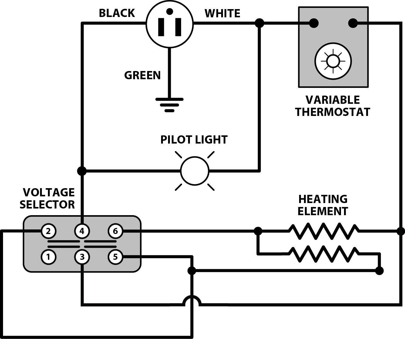 wiring diagram electric cooker wiring image wiring wiring electric oven solidfonts on wiring diagram electric cooker